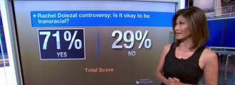 71 Percent of MSNBC Viewers Think Rachel Dolezal is Black
